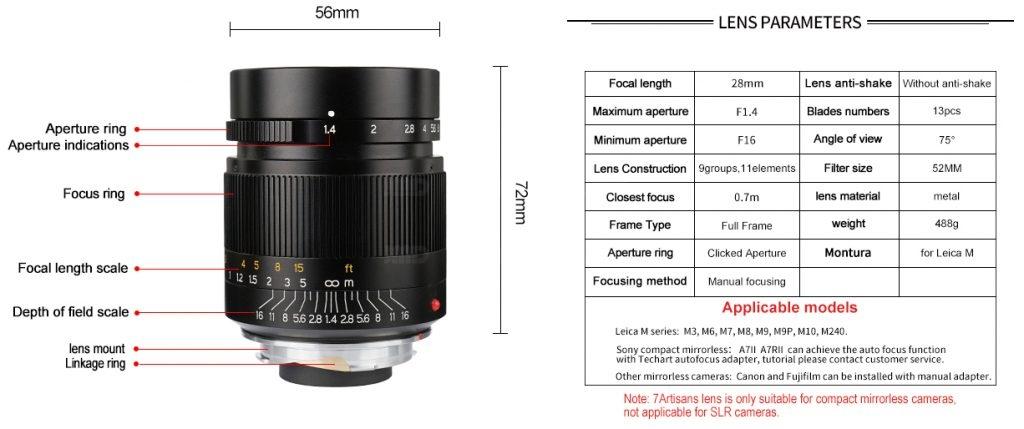 Fiche technique de l'optique    7Artisans 28mm F1.4